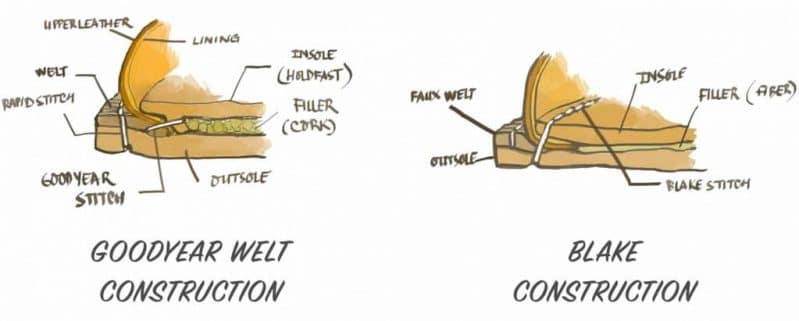 Goodyear Welt VS Blake Stitch Construction